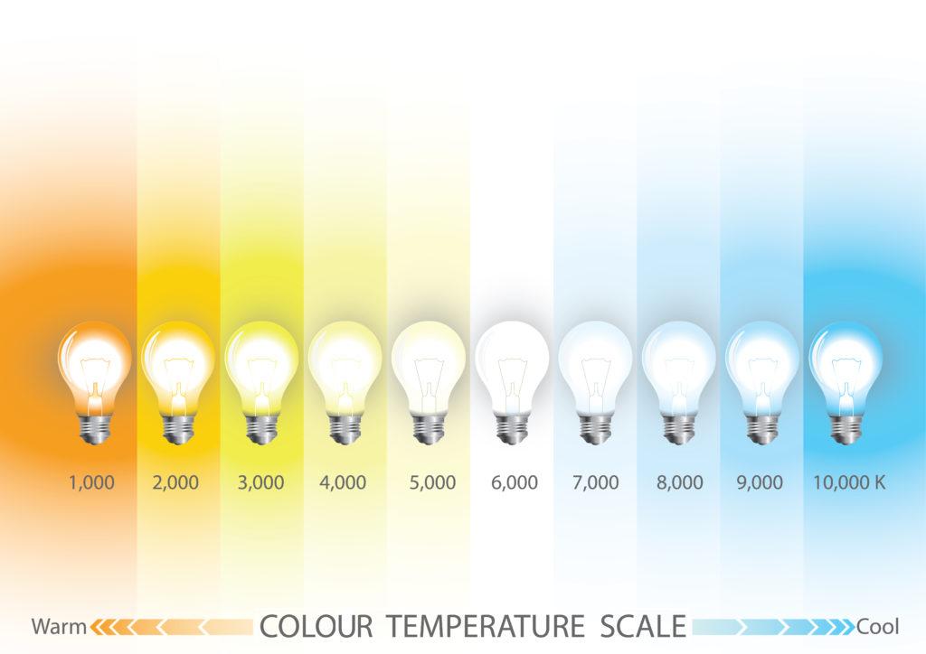 The Lower Kelvin Warmer Light Temperature Higher Cooler