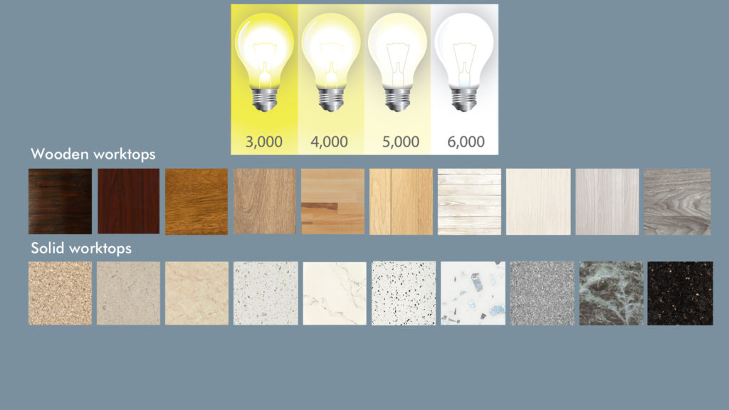 Choosing your led colour temperature based on your kitchen worktops
